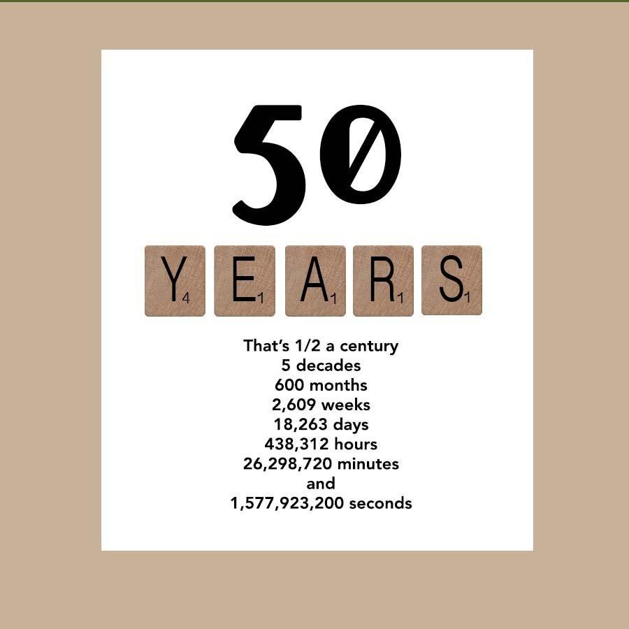 50th Birthday Card Milestone Birthday Card By DaizyBlueDesigns