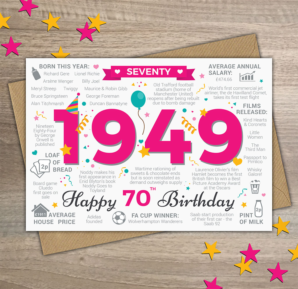 70th Birthday Card Year Of Birth Cards