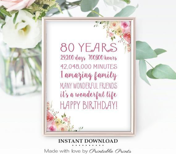 80 Year Birthday Card Or POSTER 80th Birthday Sign Gift Etsy