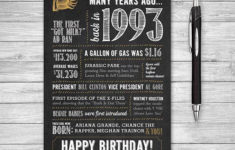 9 25th Birthday Card Designs Templates PSD AI Free